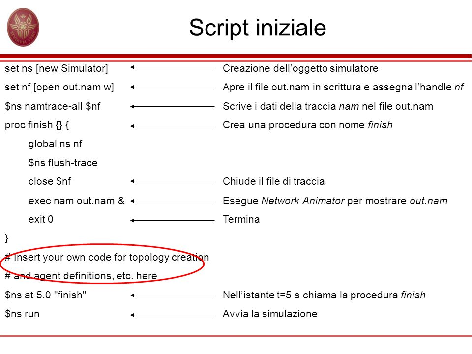 Script iniziale set ns [new Simulator] set nf [open out.nam w]